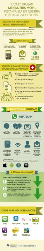 Uso de #WhatsApp en la consulta | TICS SALUD | Scoop.it