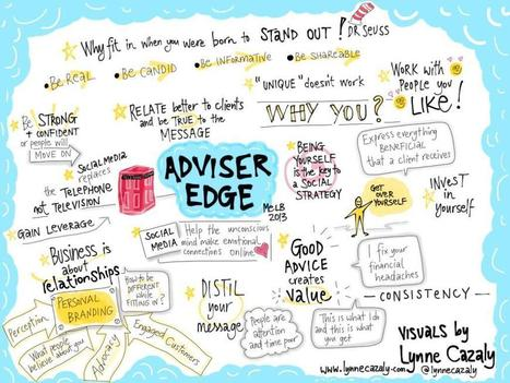 Twitter / lynnecazaly: My visual notes from the ... | Visual Notes | Scoop.it