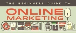 The Beginners Guide to Online Marketing | Organic SEO Ranks | Scoop.it