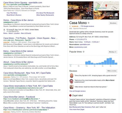 Maximize Your Reach on Google's Knowledge Graph | SEJ | CARTOGRAPHIES | Scoop.it
