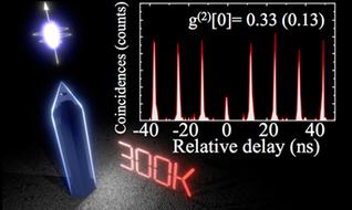 Room-temperature quantum dots emit single photons - nanotechweb.org | Physics | Scoop.it