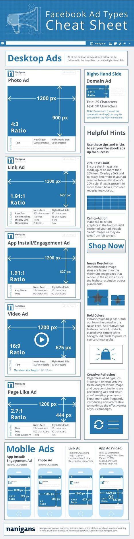Facebook Ads: nuevas características y medidas | infografias - infographics | Scoop.it