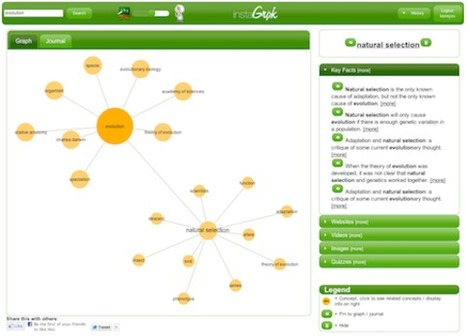 Web 2.0 Tools | I'm Bringing Techy Back | Scoop.it