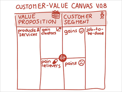 The Customer-Value Canvas | Design your Business | Scoop.it