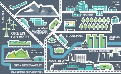 HEC-ULg accueille le Smart City Institute (Solutions Magazine, Janvier 2015)   Sustainable strategy - Smart City Institute HEC Liège   Scoop.it