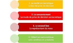 4 règles de base de la sociocratie | La sociocratie | Scoop.it