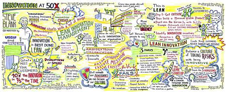 Le rôle des agences d'innovation - Forum Européen des Politiques d'Innovation | Innovation - New business | Scoop.it