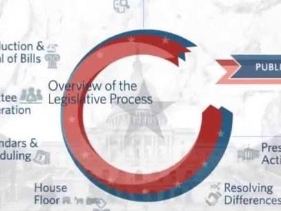 The Legislative Process | Civics | Scoop.it