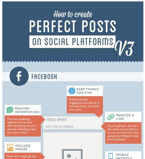 How To Create Perfect Tumblr, Vine, Google+, Facebook & Twitter Posts | Artdictive Habits : Sustainable Lifestyle | Scoop.it