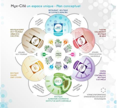 Myxcité, des espaces d'EXPÉRIMENTATIONS | Coop-Cité | actions de concertation citoyenne | Scoop.it