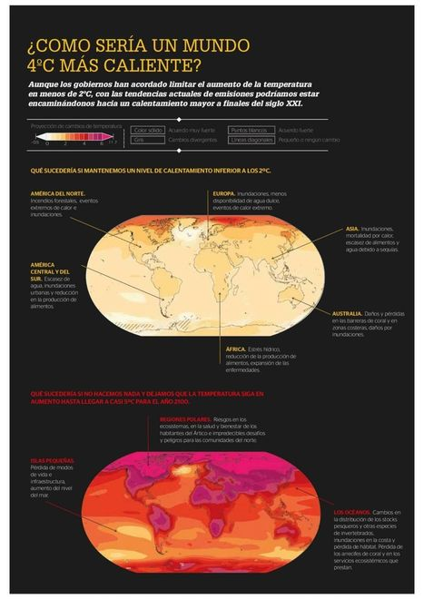 ¿Cómo será un mundo 4°C más caliente? - Noticias | iAgua | Infraestructura Sostenible | Scoop.it