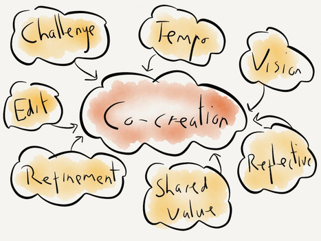 Seven strands of co-creation: reflecting on how we learn together in social learning spaces | Collaborative Learning Insights | Scoop.it