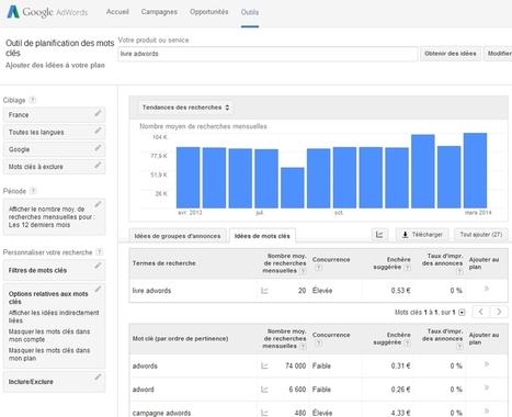 Du nouveau pour le Générateur de mots clés de Google AdWords !   Trucs de geek   Scoop.it