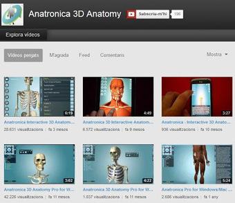 Anatronica, el cuerpo humano en 3D | Didàctica general i altres ajudes | Scoop.it