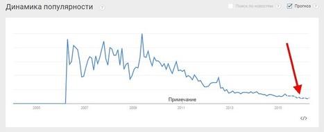 Google Trends для бизнеса: что это и как этим пользоваться? | World of #SEO, #SMM, #ContentMarketing, #DigitalMarketing | Scoop.it