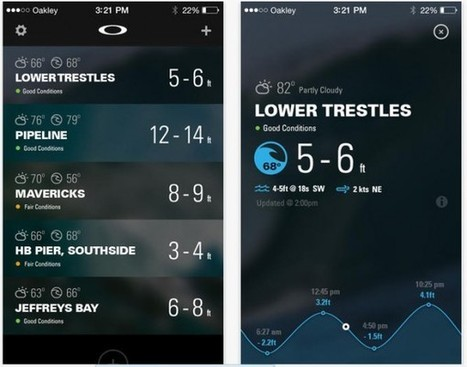 Surf Report Gets a New Update That Allows Users to Track ... | Bodyboarding UK | Scoop.it