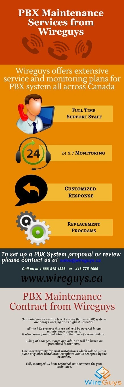 WireGuys Blog: Infographic : PBX Maintenance and Maintenance Contract From Wireguys | Network cabling | Scoop.it