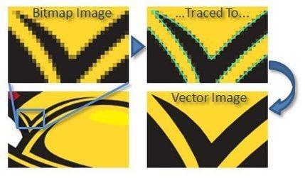 Algunas formas de mejorar la resolución de tu imagen | Social Media 3.0 | Scoop.it