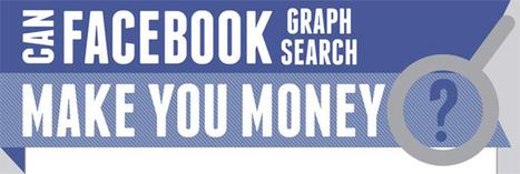 Facebook Graph Search : comment en tirer partie à des fins professionnelles ? - SMO - Polynet, le blog | Marketing & Réseaux sociaux | Scoop.it