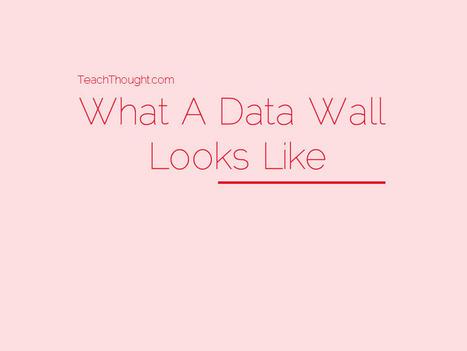 What A Data Wall Looks Like | Teach-ologies | Scoop.it