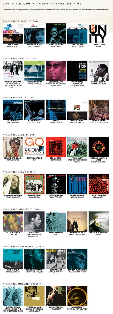 I Migliori Album Jazz Selezionati Blue Note | Fabrizio Pucci - Jazz in Italia | Scoop.it