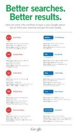 8 Great Free Technology Posters to Hang in your Classroom | IKT och iPad i undervisningen | Scoop.it
