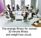Start an énergie Fitness for Women Franchise Business, Fitness Franchise Opportunity | FranchiseDirect.co.uk | Becket Business Studies | Scoop.it