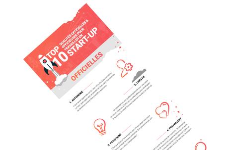 Top 10 des qualités (officieuses) pour travailler dans une startup (infographie) | Quatrième lieu | Scoop.it
