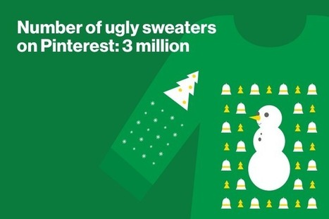 Pinterest: The new home for the holidays | Pinterest for Business | Scoop.it