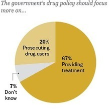America's New Drug Policy Landscape | Society | Scoop.it