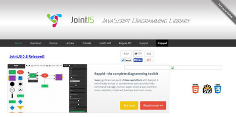 15 Fresh & Recent JavaScript Libraries for Developers | Programming Stuffs | Scoop.it