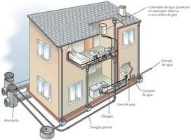 Instalaciones de una vivienda   tecno4   Scoop.it