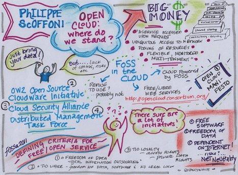 Open cloud, support de ma conférence à fOOSa 2011 | Actualités de l'open source | Scoop.it