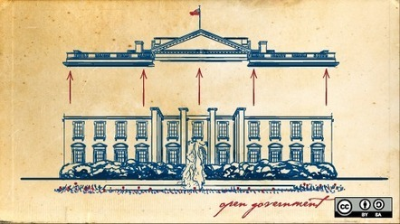 The White House and Obama administration release open source code | opensource.com | FOSS : anything & everything you'll probably wanna try.... | Scoop.it