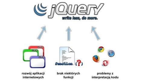 Kurs jQuery. Część 1: Wprowadzenie. Zalety, podstawowe zasady, pierwszy skrypt i rozszerzenia - Webhosting.pl. Portal technologii internetowych | Programowanie, algorytmy, bazy danych | Scoop.it