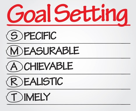 5 Smart Strategies to Make Your Goals a Reality | Buying Vacation Rental Property in Florida | Scoop.it