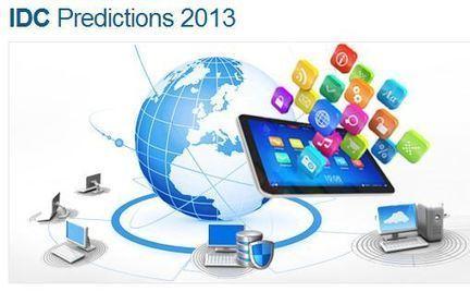 Les tendances retail de 2013 : omni-canal, technologie et expérience client » | | Digital Innovation | Scoop.it