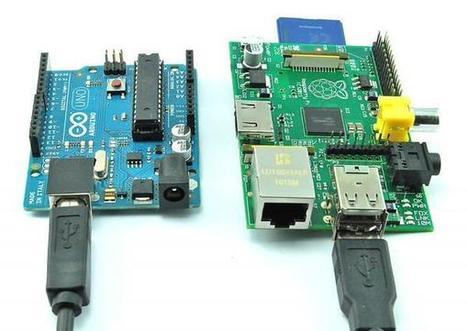 Rincón De Tecnología on Twitter | Raspberry Pi | Scoop.it