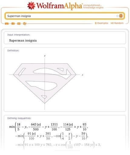 Mathematics as an Art Form—Visualizing Equations—Wolfram|Alpha Blog | Creative Feeds | Scoop.it
