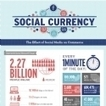 Infographie : Ce que l'e-commerce doit aux réseaux sociaux | Webmarket | Scoop.it