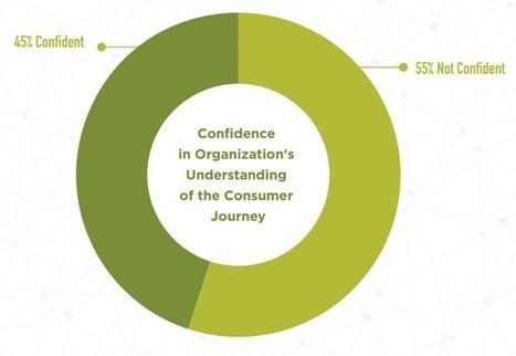 Survey: Half of Marketers Struggle to Understand Customer Journey   KoMarketing   CIM Academy Customer Experience   Scoop.it