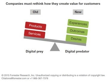 How to create value for costumers | Innovation | Scoop.it