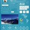 Web Design & Dev