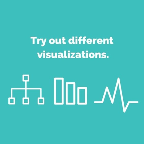 DIY Toolkit: How To Make An Infographic :: Soraya Shockley, Teresa Chin | Infobits | Scoop.it