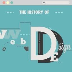 A Decade of Web Design | Forumactif | Scoop.it