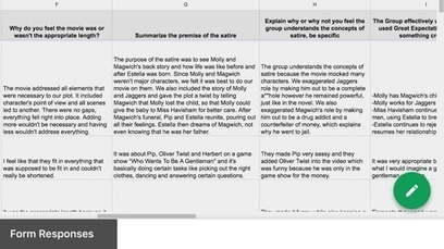 Using Google Forms to Teach Kids to Give Quality Feedback   Using Google Drive in the classroom   Scoop.it