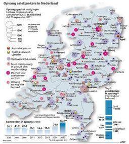 DNB: Miniem positief effect vluchtelingen op economie | Boeken | Scoop.it