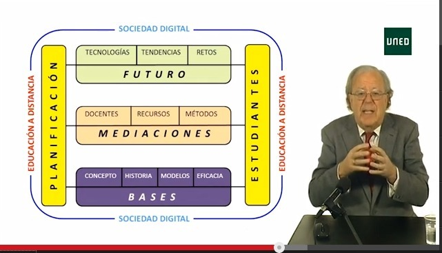 Audio y vídeo: Educación a distancia en la sociedad digital | Contextos universitarios mediados