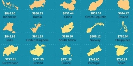 This graphic shows how much an iPhone costs around the world — and the differences are striking | Ubiquitous Learning | Scoop.it
