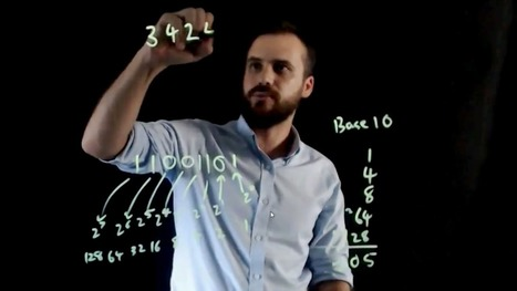 Maths with Joel Speranza | E-Learning Suggestions, Ideas, and Tips | Scoop.it